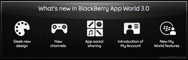 What's new in BB App World 3.0