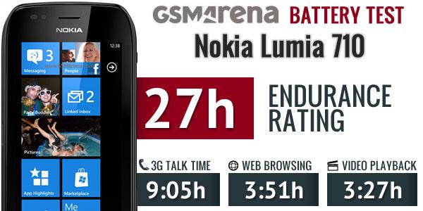 iPhone 5 x Lumia 920 - vgBR Café - vgBR.com