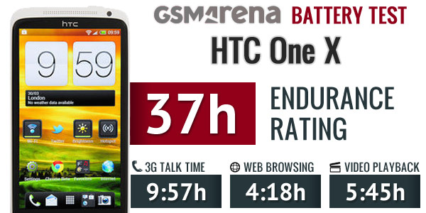 [Lounge] HTC One X - S720e
