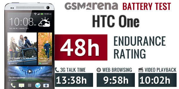 [AYUDA] HTC ONE vs IPHONE 5 vs SAMSUNG GALAXY S4